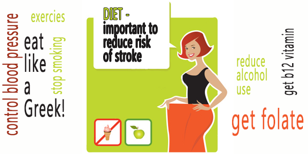 Six Ways Women can Reduce their Risk of Stroke